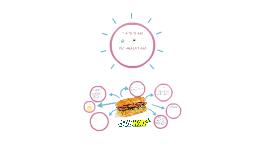 Copy of Administracion en la Empresa Alimentaria