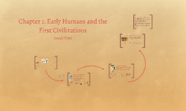 Chapter 1: Early Humans and the First Civilizations