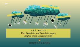 Copy of Exploring Language
