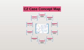 Case Concept Map