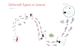 Copy of Different types of genre