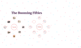 The Booming Fifties