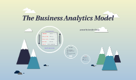 The Business Analytics Model