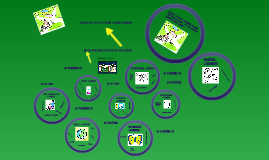 """Copy of Eco-Kids """"A Multiple Intelligence Friendly Environment"""""""