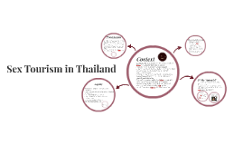 Sex Tourism in Thailand