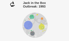 Jack in the Box Outbreak: 1993