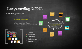 Copy of Storyboarding & PDSA