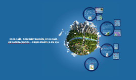 Copy of ECOLOGÍA, ADMINISTRACIÓN, ECOLOGÍA ORGANIZACIONAL – PROBLEMÁ