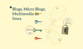 Blogs, Micro Blogs, Multimedia en linea