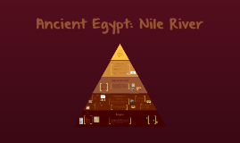 Copy of Ancient Eygpt Nile River