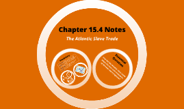 Chapter 15.4 Notes