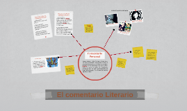 Copy of El comentario Literario