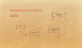 Pensamiento Crítico en Otelo