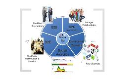 Amex Social Business Innovation