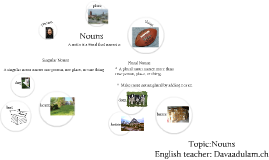 Copy of English 1 Lesson Presentation