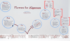 Copy of Flowers for Algernon