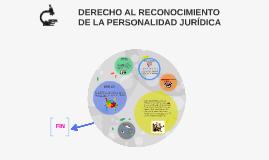 DERECHO AL RECONOCIMIENTO DE LA PERSONALIDAD JURÍDICA