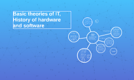 Basic theories of IT,  History of hardware and software