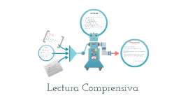 Copy of Taller Lectura Comprensiva