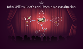 John Wilkes Booth and Lincoln's Assassination