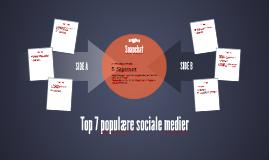 Top 7 populære sociale medier