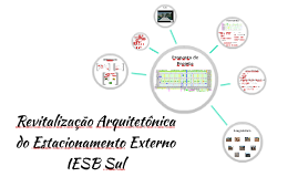 Revitalização Arquitetônica do Estacionamento Externo IESB Sul