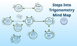 Steps into Trigonometry
