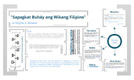 """Fildlar - """"Sapagkat buhay ang wikang Filipino"""