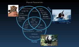 Biology Venn Diagram