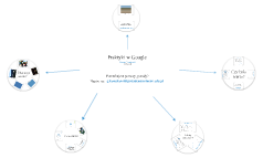 Praktyki w Google