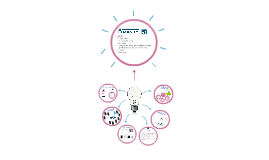 Copy of Virtual Shopping(3lmashy)