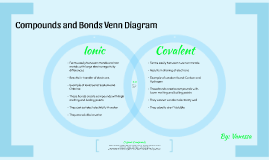 Ionic and covalent venn diagram selol ink ionic and covalent venn diagram ccuart Gallery