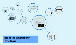 History of the Smart Phone