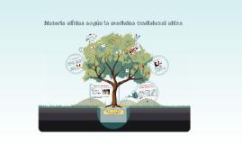 Copy of Copy of ESTRUCTURA DE LA HISTORIA CLÍNICA DE LA MEDICINA TRADICIONAL