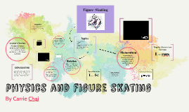 physics and figure skating