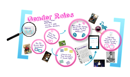 gender roles and socialization in adolescence Gender socialization during adolescence, with a focus on low- and middle-income settings.
