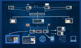 Copy of comunicaciòn