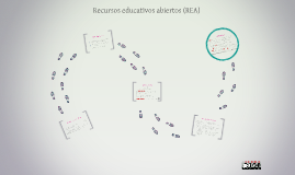 Recursos Educativos Abiertos (REA), abril 2015