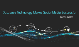 Database Technology Makes Social Media Successful