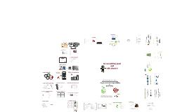 Copy of CSR & Sponsoring