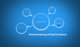 Mainstreaming of Deaf Students