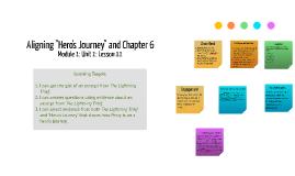 TLT: Module 1: Unit 1: Lesson 11 (Chapter 6)
