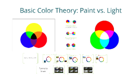 Basic Color Theory of Paint & Light