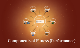 Components of Fitness (Performance)