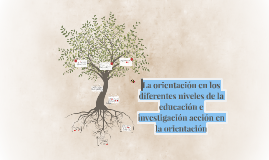 Copy of La orientación en los diferentes niveles de la educación e i