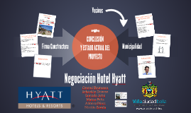 Negociación Hotel Hyatt