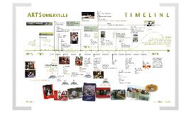 arts timeline