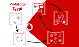 Copy of Copy of Vodafone Egypt