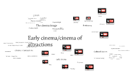 Early cinema and the cinema of attractions