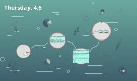 Copy of UTA_ENGL 1302: 4.11.17